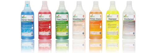 Ecodos Dosage Bottle